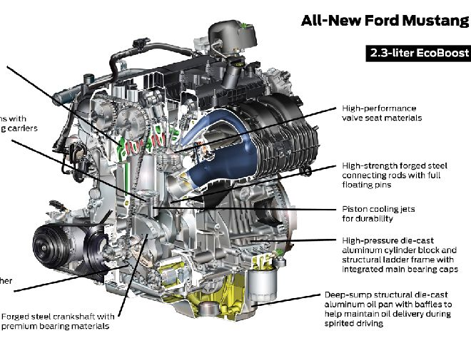 New Mustang Powertrain