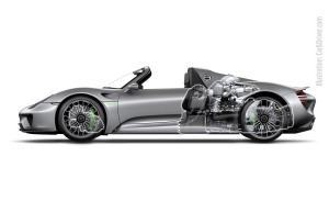 2015-porsche-918-spyder-illustration